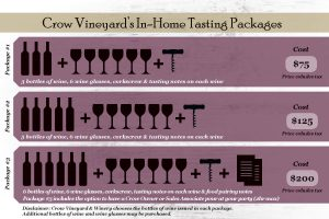 Crow Vineyard In-Home Wine Tasting packages